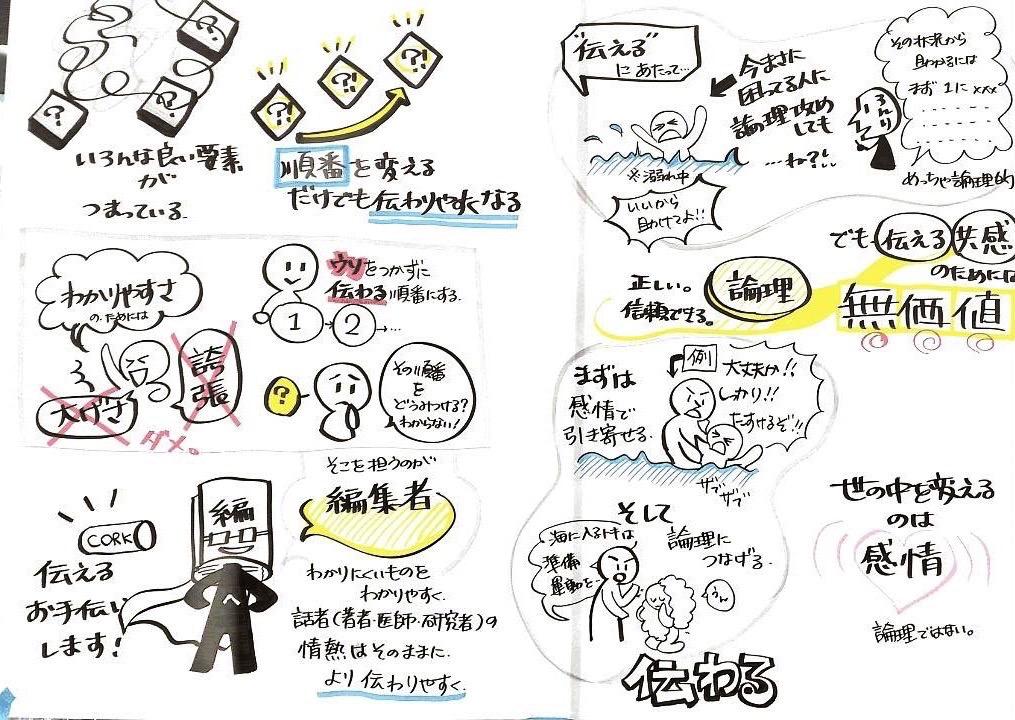 HH14 京大公衆衛生×コルク:ストーリーが人を動かす を開催しました